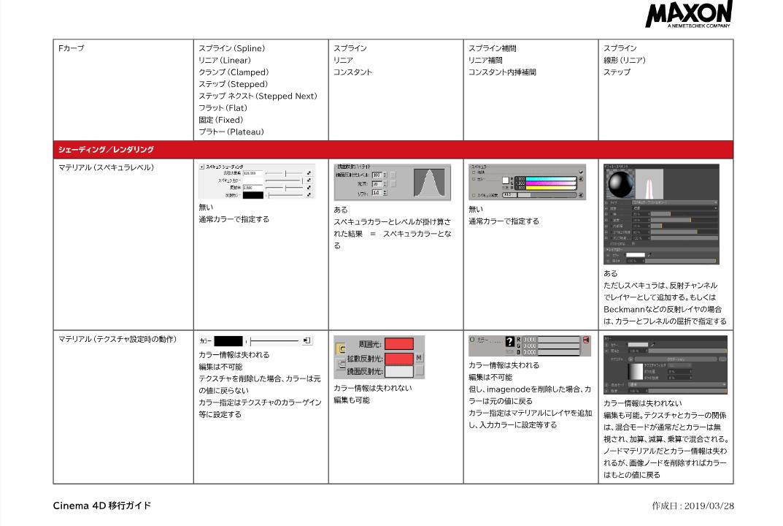 Cinema 4D移行ガイド