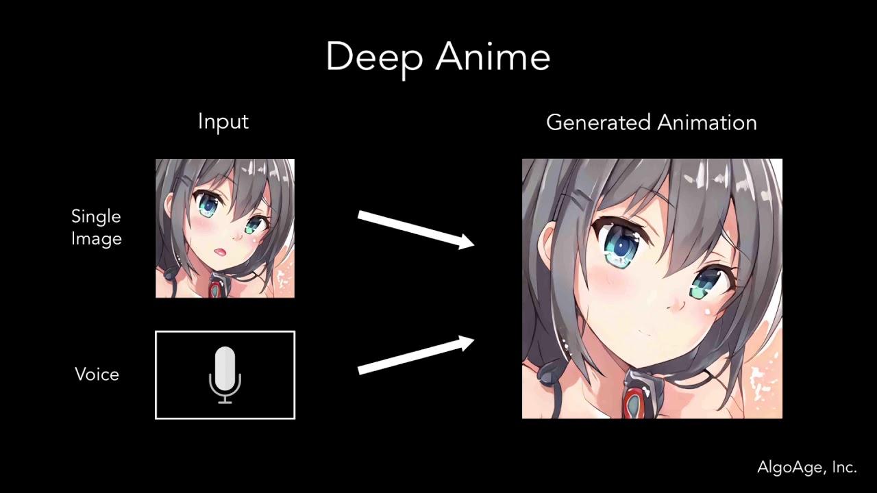 顔のアニメーションを自動生成するAIエンジン「DeepAnime」